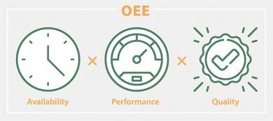 Význam celkové účinnosti zařízení pro produktivní výrobu