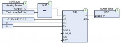 Použití programovacích jazyků IEC 61131-3 pro simulaci