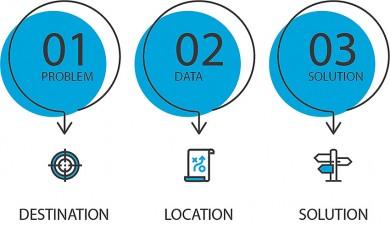 Provozní technologie: získávání dat a analytika