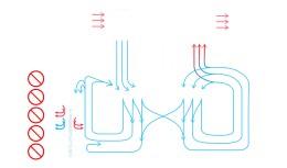 Snížení teploty ve výrobní hale při zachování potřebné vlhkosti