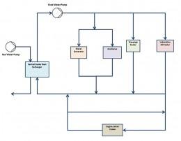 Optimalizace návrhu projektu chladicího systému v podniku