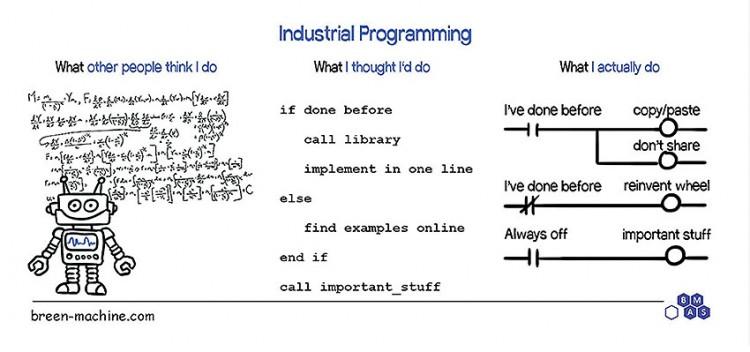 Nauèit se liniová schémata mù¾e být nároèné, ale je to cenná dovednost pro ty, kdo pracují v oblasti prùmyslového programování. Obrázek poskytla spoleènost BreenMachine Automation Services.
