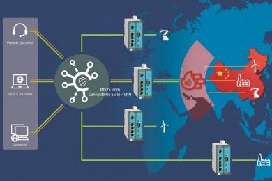 Vzdálené připojení do Číny? INSYS icom: Žádný problém