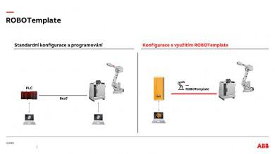 Snadná integrace robotů do výrobní buňky