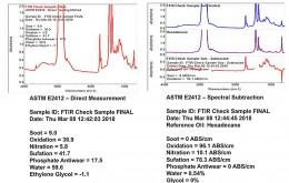 Analýza olejů pomocí infračervené spektroskopie – aktuální normy a jejich reálné využití
