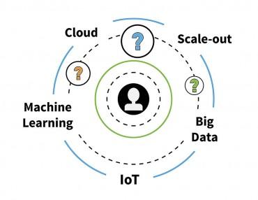 Cloudová analytika pro výrobu