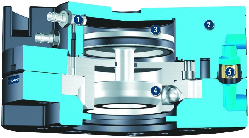 Plně automatizovaná výměna komponent s rychlovýměnným systémem SWS firmy SCHUNK až o 90 % rychlejší