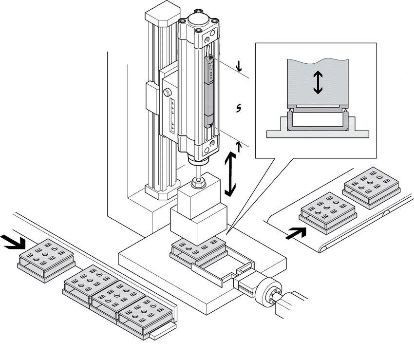 Tipy pro výběr senzoru