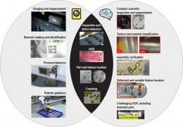 Hluboké učení + strojové vidění = kontrola kvality nové generace