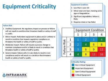 Zavedení systému CMMS v rámci několika provozoven přináší úspěch