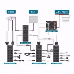 Efektivní instalační řešení pro mobilní stroje