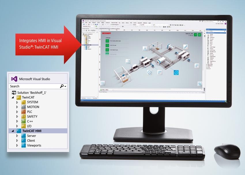 TwinCAT HMI: Jednoduché, otevřené a na platformě nezávislé